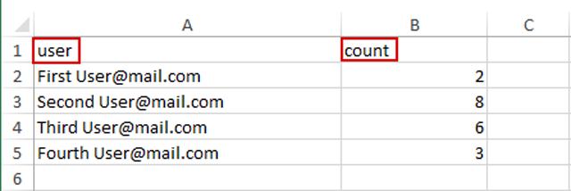 Как импортировать значения рейтинга из Excel?